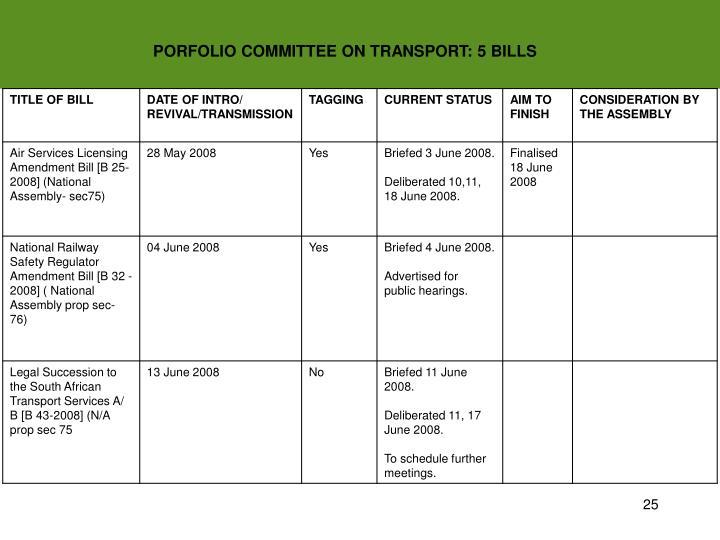 PORFOLIO COMMITTEE ON TRANSPORT: 5 BILLS