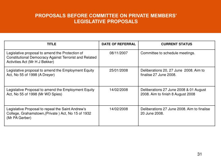 PROPOSALS BEFORE COMMITTEE ON PRIVATE MEMBERS' LEGISLATIVE PROPOSALS