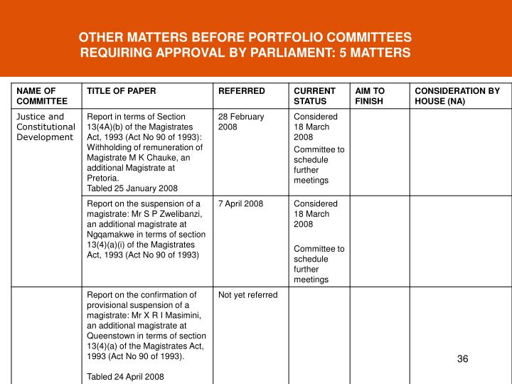 OTHER MATTERS BEFORE PORTFOLIO COMMITTEES REQUIRING APPROVAL BY PARLIAMENT: 5 MATTERS