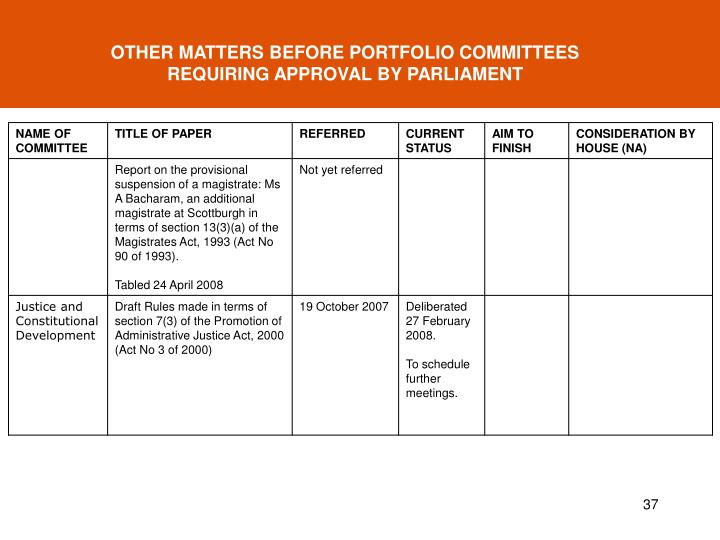 OTHER MATTERS BEFORE PORTFOLIO COMMITTEES REQUIRING APPROVAL BY PARLIAMENT