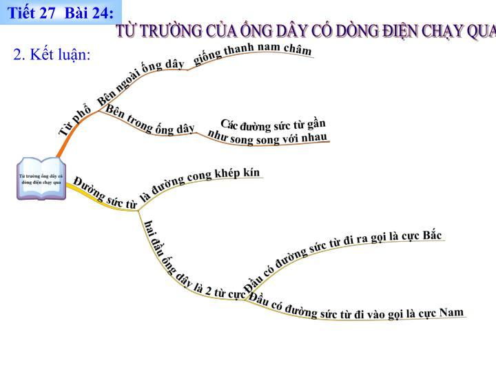 Tit 27  Bi 24