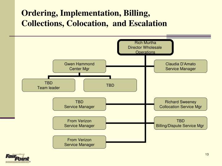 Ordering, Implementation, Billing,