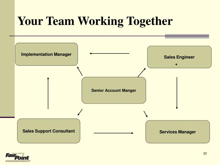 Your Team Working Together