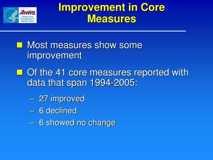 Improvement in Core Measures