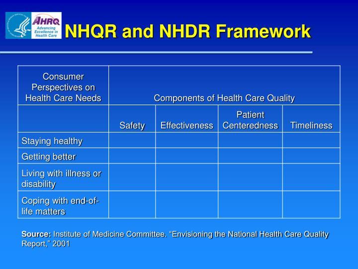 NHQR and NHDR Framework