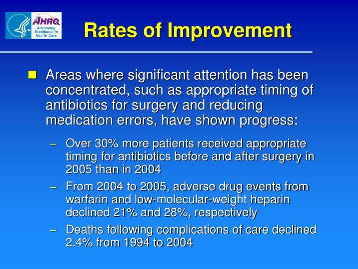 Rates of Improvement