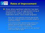 rates of improvement1