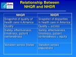 relationship between nhqr and nhdr