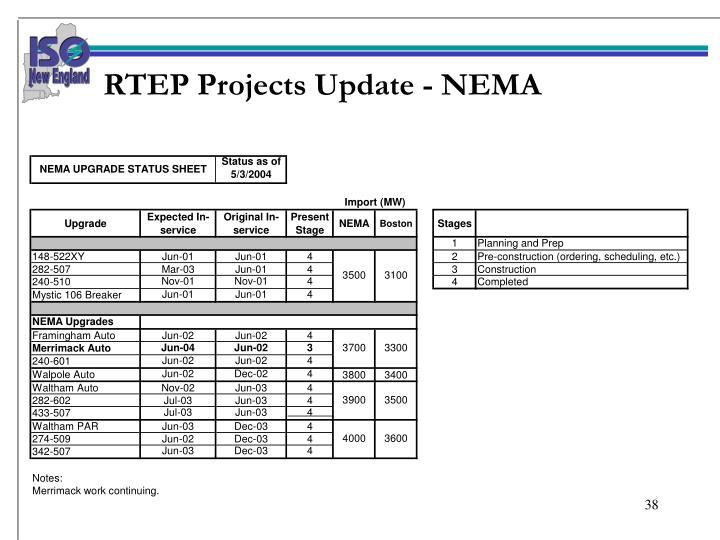 RTEP Projects Update - NEMA