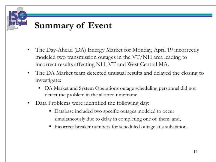 Summary of Event