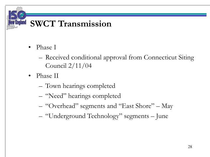 SWCT Transmission