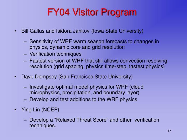 FY04 Visitor Program