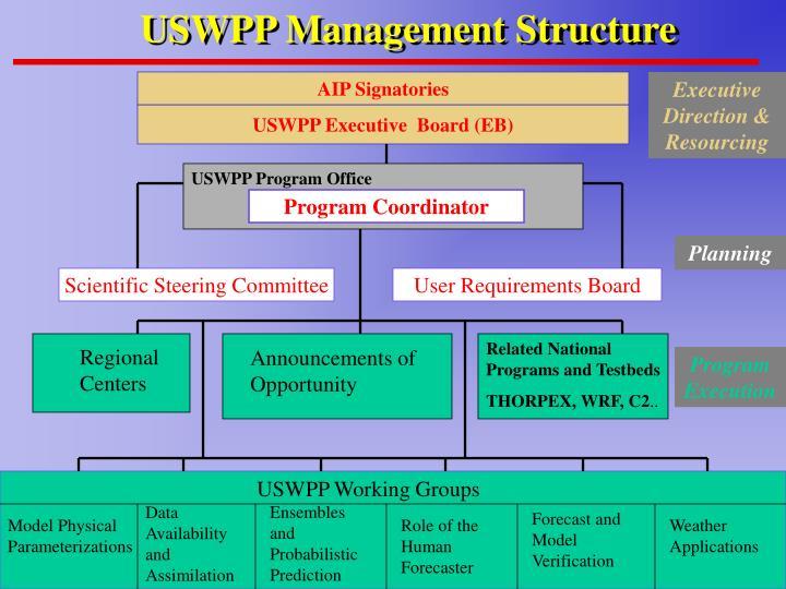 USWPP Management Structure