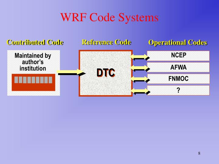 WRF Code Systems