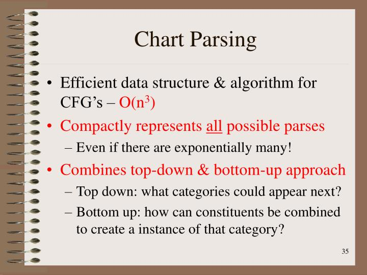 Chart Parsing
