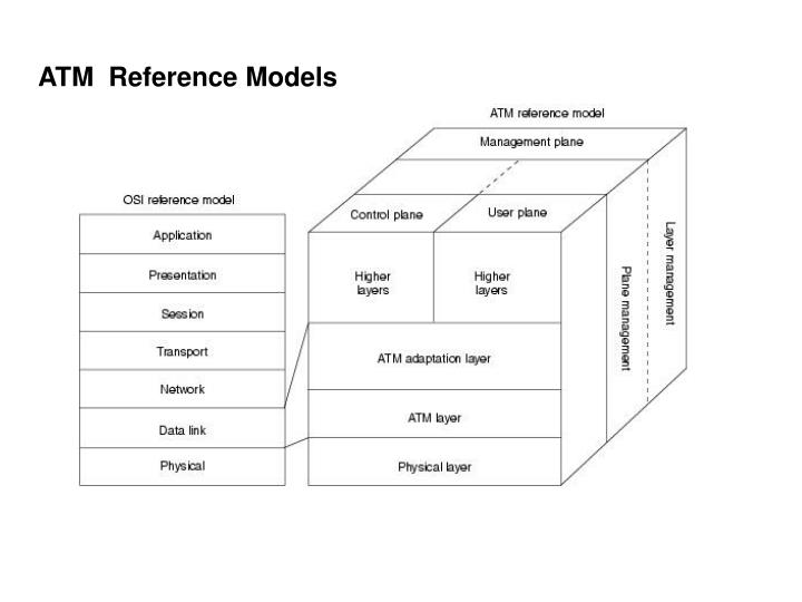 ATM  Reference Models