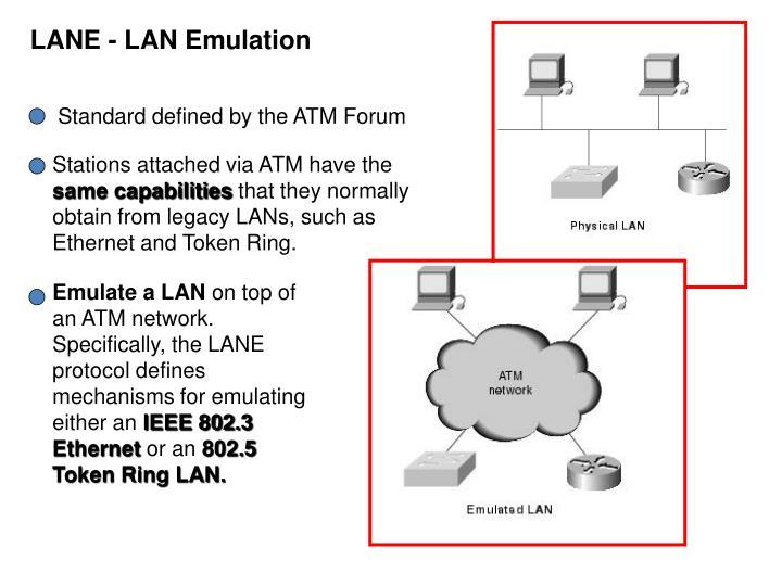 LANE - LAN Emulation
