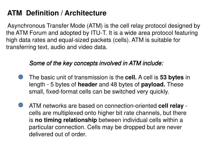 ATM  Definition / Architecture