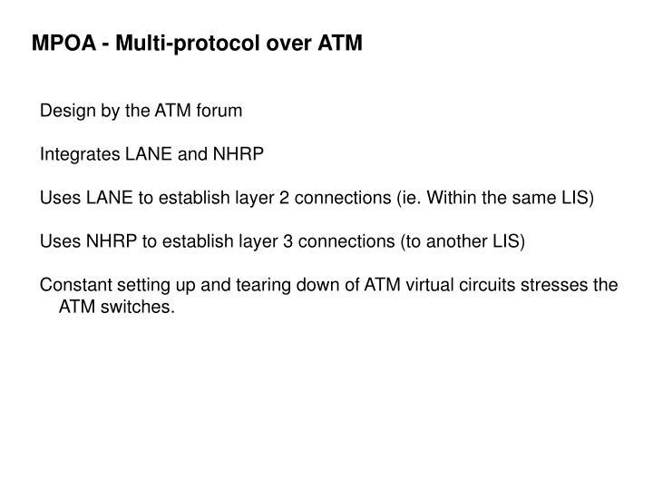 MPOA - Multi-protocol over ATM