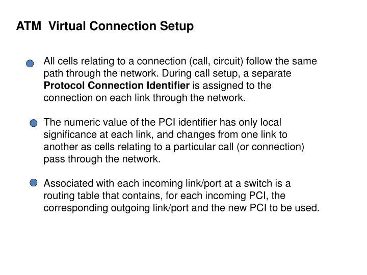 ATM  Virtual Connection Setup
