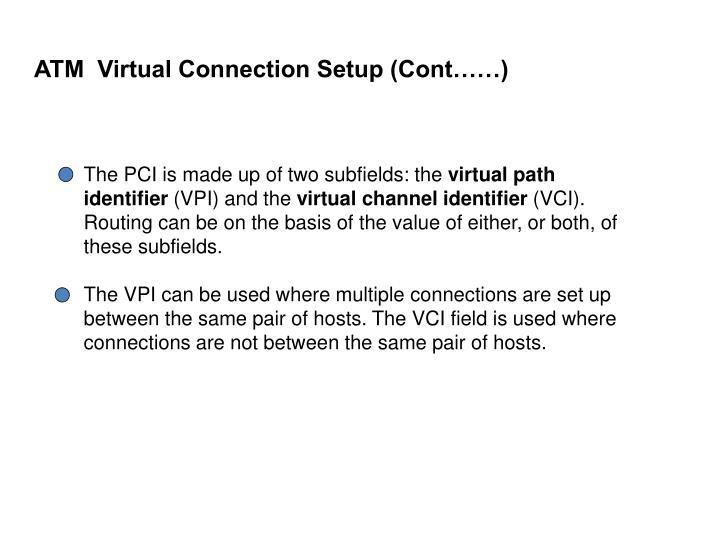 ATM  Virtual Connection Setup (Cont……)