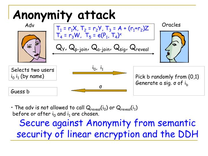 Anonymity attack