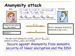 anonymity attack
