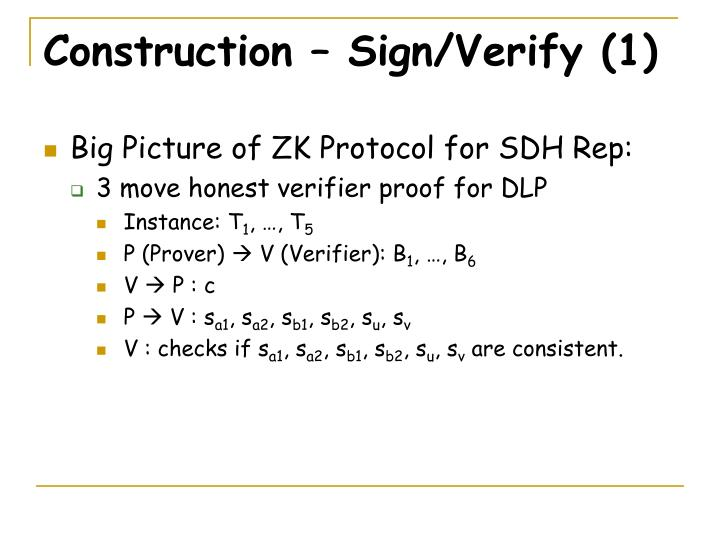 Construction – Sign/Verify (1)