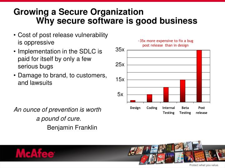 Growing a Secure Organization