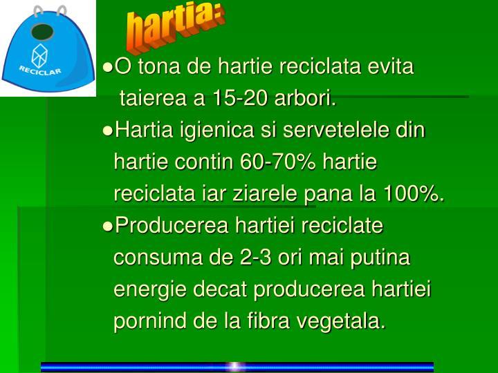hartia: