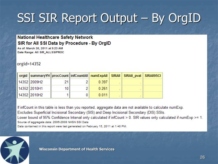 SSI SIR Report Output – By OrgID