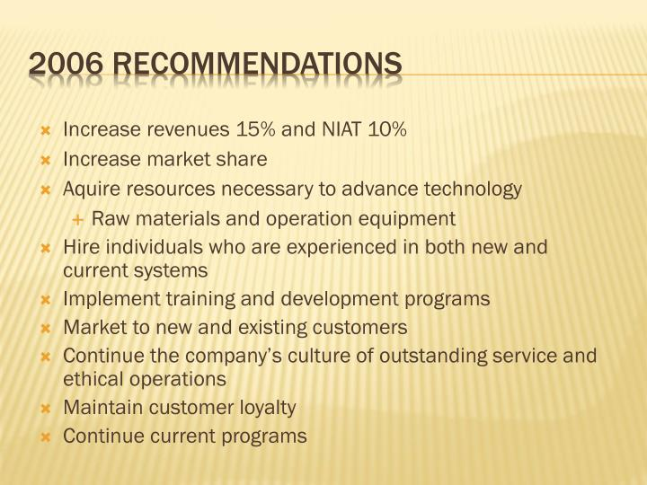 Increase revenues 15% and NIAT 10%