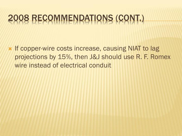 If copper-wire costs increase, causing NIAT to lag projections by 15%, then J&J should use R. F. Romex wire instead of electrical conduit