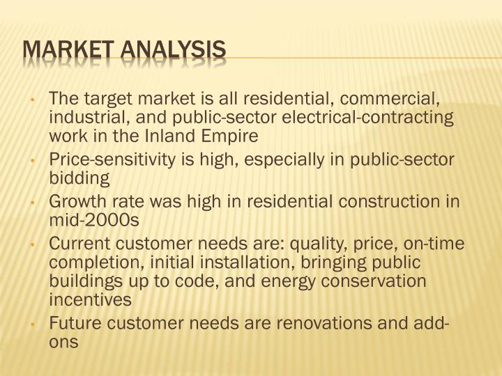 The target market is all residential, commercial, industrial, and public-sector electrical-contracting work in the Inland Empire