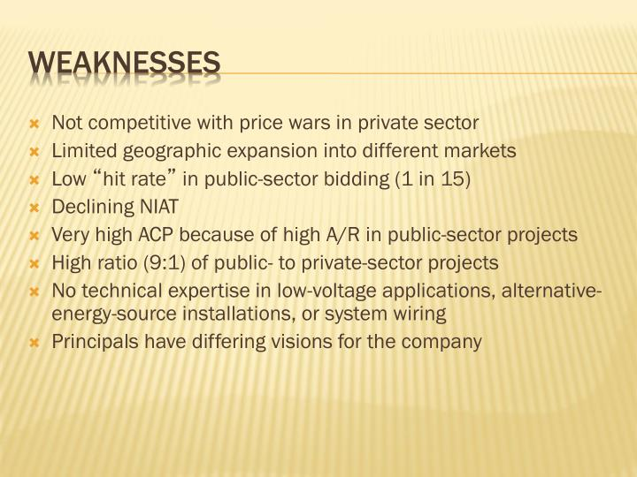 Not competitive with price wars in private sector