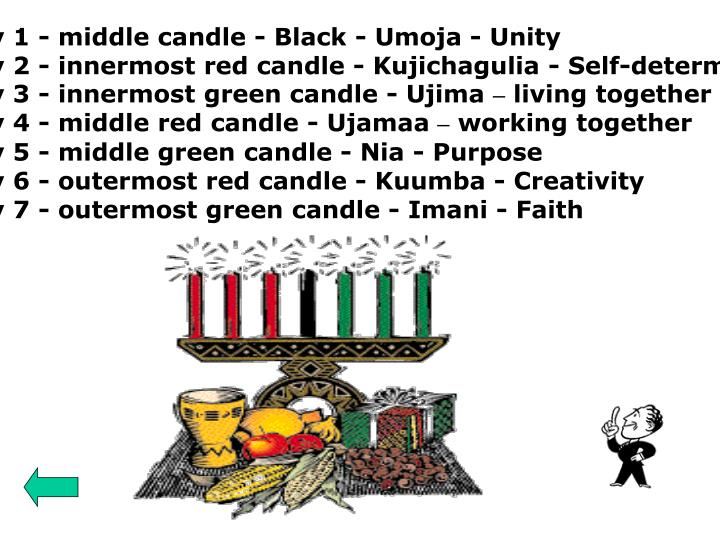 Day 1 - middle candle - Black - Umoja - Unity