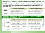 auction fce exposure calculations do not recognize offsetting risk