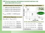 crr auction exposure calculations overlook maximum risk associated with bid curves