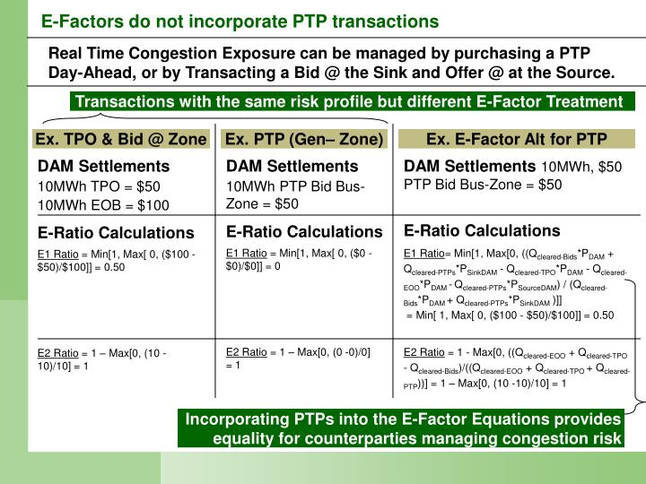 E-Factors do not incorporate PTP transactions