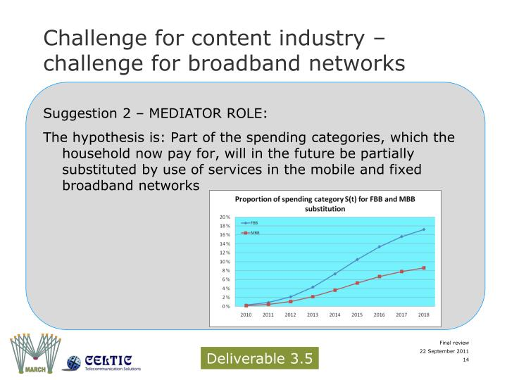 Challenge for content industry – challenge for broadband networks