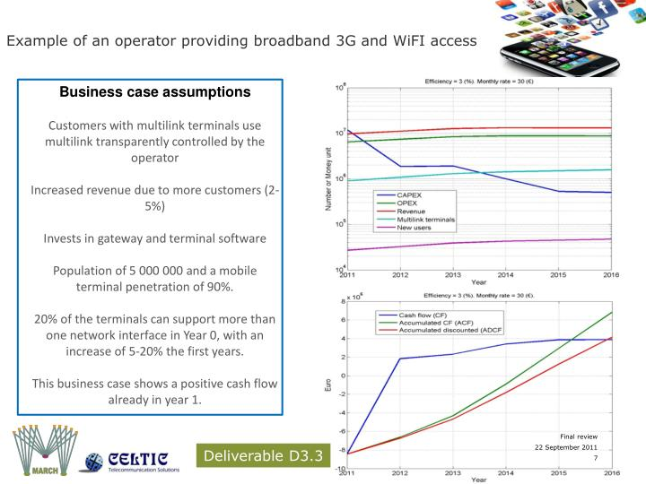 Example of an operator providing broadband 3G and WiFI access