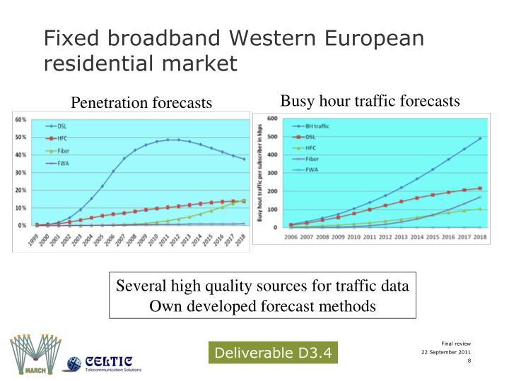 Fixed broadband Western European residential market