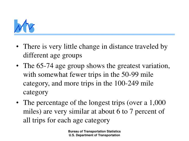 There is very little change in distance traveled by different age groups