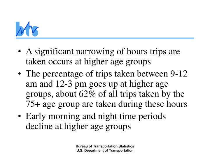 A significant narrowing of hours trips are taken occurs at higher age groups