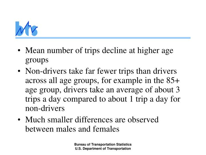 Mean number of trips decline at higher age groups