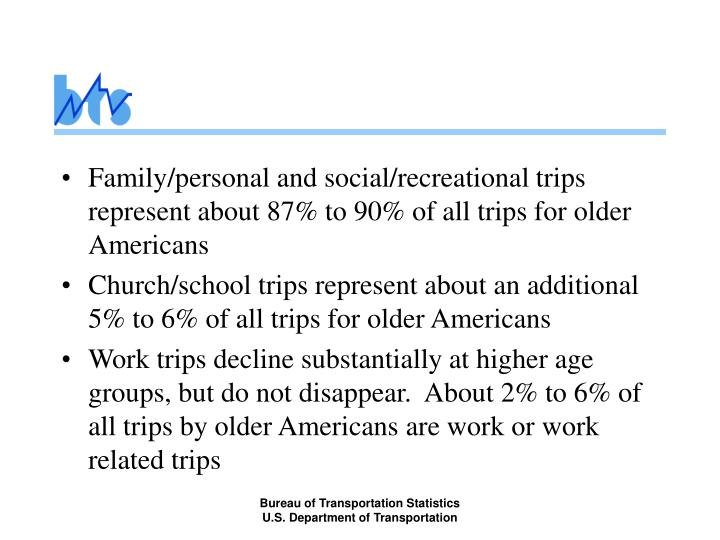 Family/personal and social/recreational trips represent about 87% to 90% of all trips for older Americans