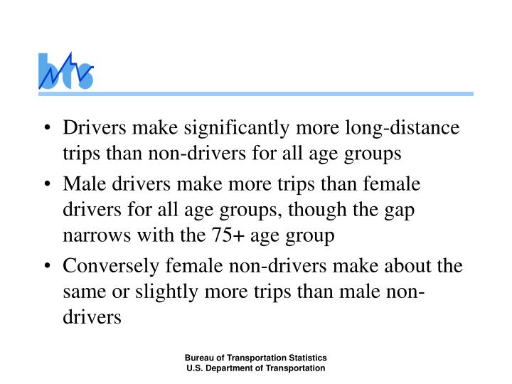 Drivers make significantly more long-distance trips than non-drivers for all age groups
