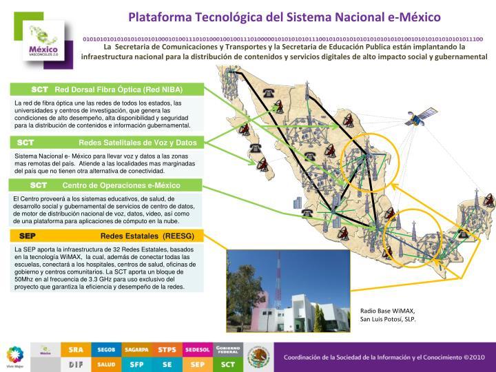 Plataforma Tecnológica del Sistema Nacional e-México