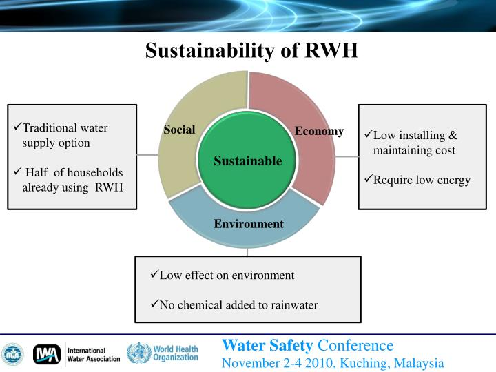 Sustainability of RWH