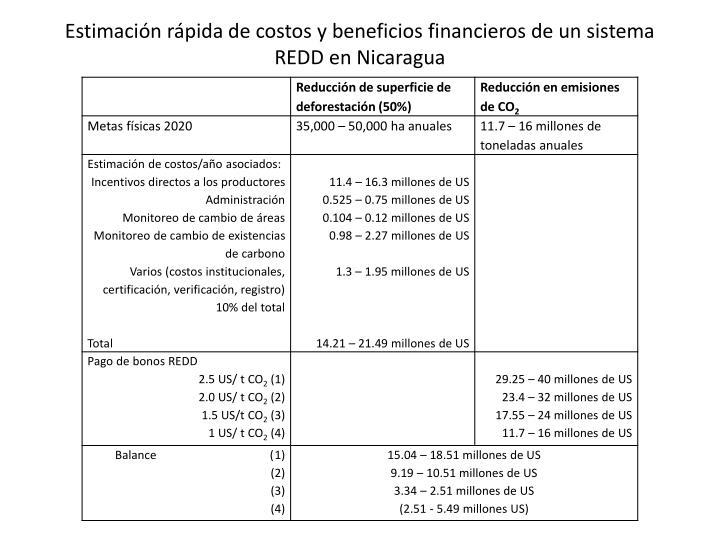 Estimación rápida de costos y beneficios financieros de un sistema REDD en Nicaragua